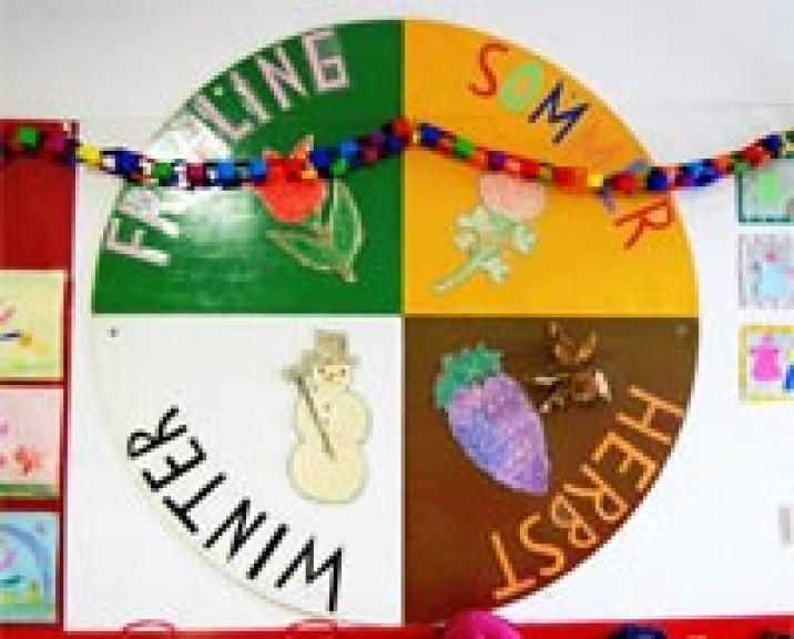 ... Das Heißt über Den Konkreten Umgang Jahresthema Im Kindergarten